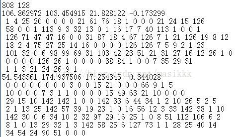 Lowe格式的SIFT特征点